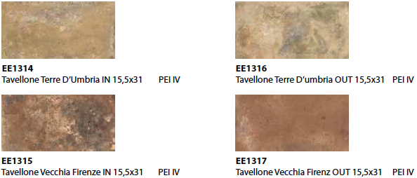 Pavimento in gres porcellanato TavellOne